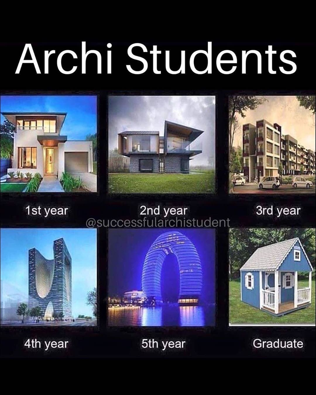 2 The best architecture memes for students in university or college